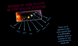 WHERE IS OUR PLACE IN THE SOLAR SYSTEM?