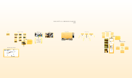Copy of Proyecto Ipes