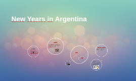 Copy of New Years in Argentina