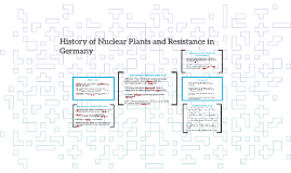 Anti-nuclear movements in Germany