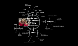 Copy of Headphones: Actor Network Theory