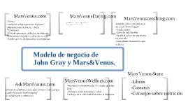 Modelo de negocio John Gray y Mars&Venus