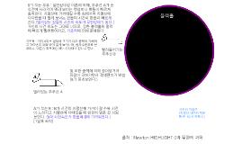 블랙홀 주변의 우주