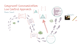 Copy of Copy of Congruent Communication