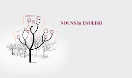 Copy of Nouns in English