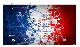 Les institutions de la VèmeRépublique