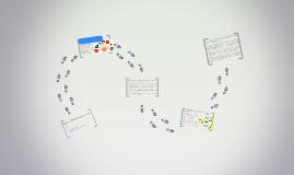 Copy of Analista de negocio
