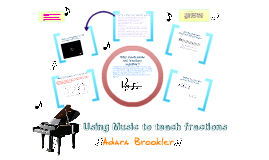 Copy of Using Music to Teach Fractions