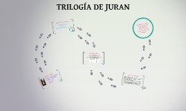 TRILOGÍA DE JURAN