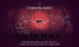 Cinderella Prezi 2017