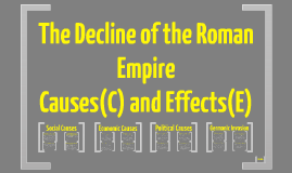 The Decline of the Roman Empire Causes and Effects