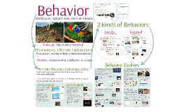AP Bio- Communication 3: Behavior