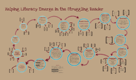 Copy of Helping Literacy Emerge in the Struggling Reader