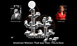 American Women: That was Then, This Is Now