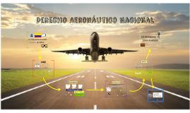 Unidad 5-Derecho Aeronáutico Nacional