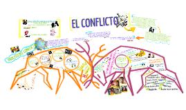 Copy of El conflicto