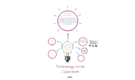 Technology in the Classroom - Julian Burley
