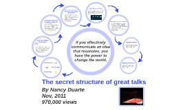 The secret structure of great talks