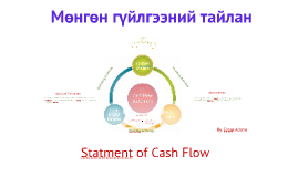 Copy of Copy of IAS 7 Standard