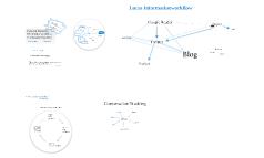 Branding und Informationworkflow