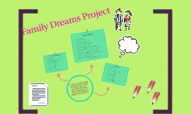 Dreams project.