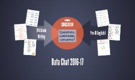 Copy of Data Chat