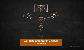 Copy of 2.01 Industrialization Changes America