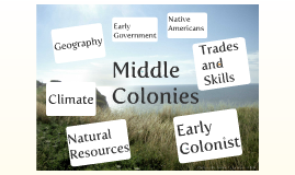 Middle Colonies - 4th grade