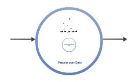 Softwarestrukturen für agiles Vorgehen