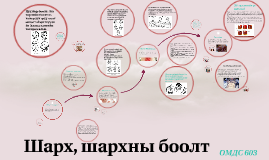 Шарх боолт ОМДС 603