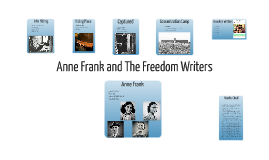 Copy of Anne Frank and the Freedom Writers