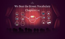 Copy of We Beat the Street: Vocabulary