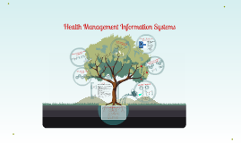 Copy of Health Management Information Systems