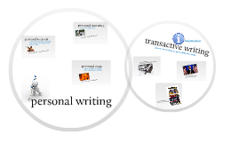 Copy of Personal Writing vs. Transactive Writing