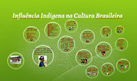 Copy of Influência Indígena na Cultura Brasileira