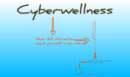 Cyberwellness