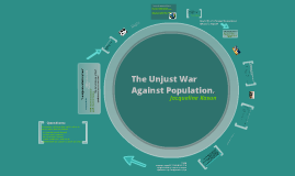 The Unjust War of Population