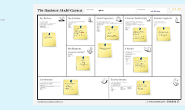 Business Model Canvas for ISLA