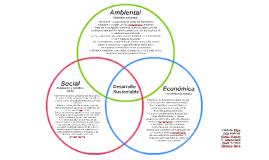 Esferas de sustentabilidad