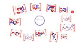 Copy of Organizaciones Internacionales