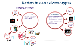 Copy of Racism in Media/ Stereotypes