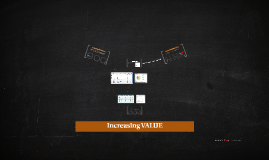 Increasing our Value