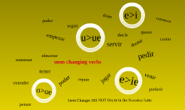 Copy of stem changing verbs