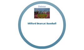 Milford Bearcat Baseball - Skills and Drills