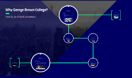 Why George Brown College?