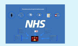 The patients journey through the healthcare system
