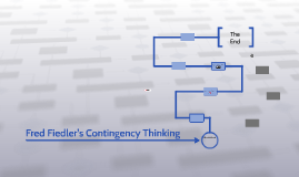 Fred Fiedler's Contingency Thinking