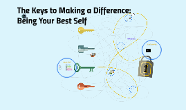 Key to Success: Being Your Best Self