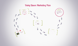 Copy of Dairy Queen Marketing Plan