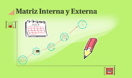 Copy of Matriz Interna y Externa
